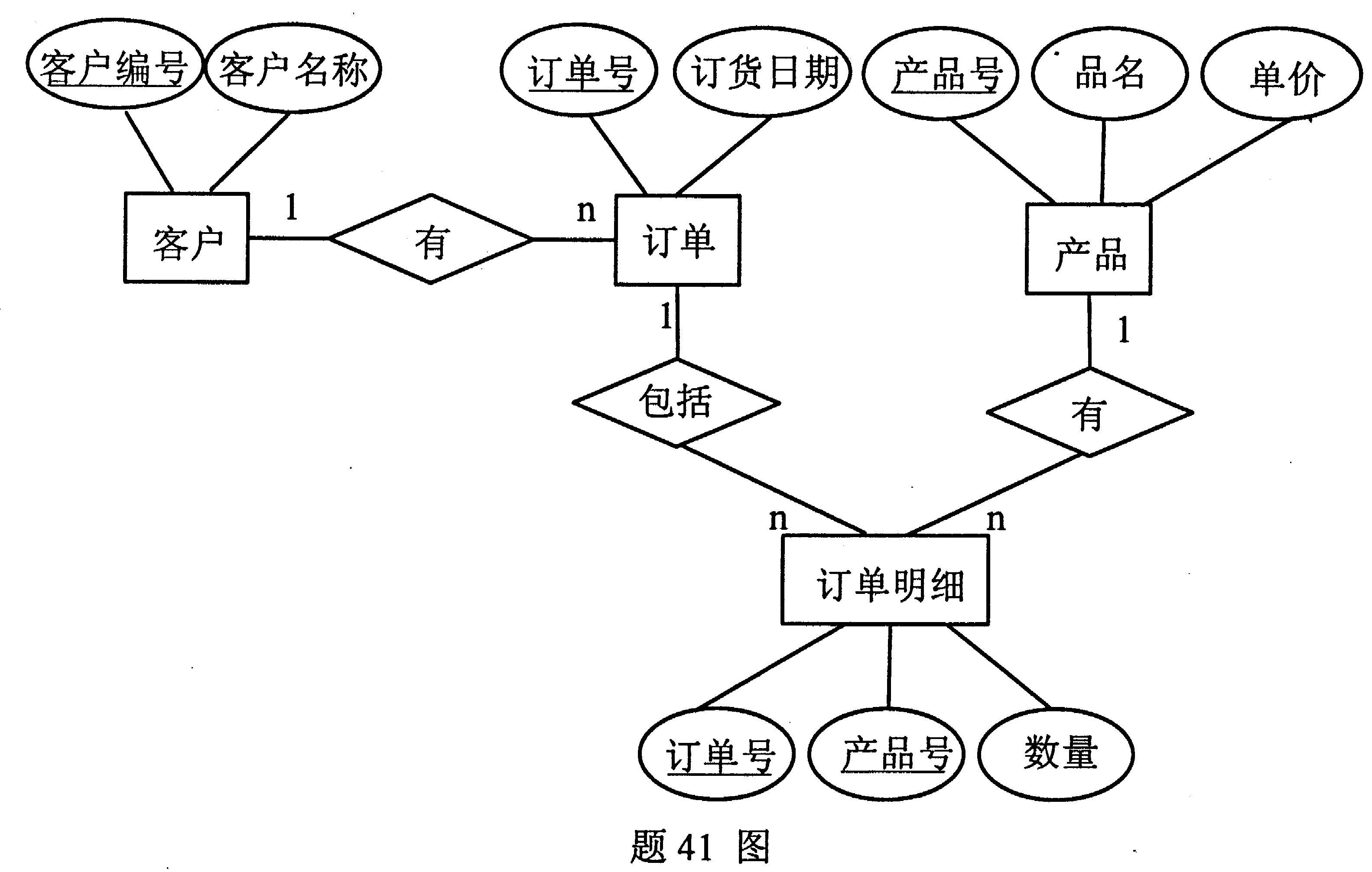 画计算机网络系统组成结构图